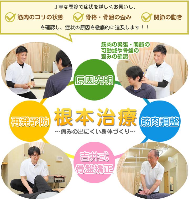 吉井鍼灸整骨院の治療方法とは